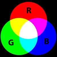 color vendiagram